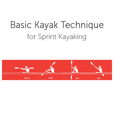 Basic Kayak Technique