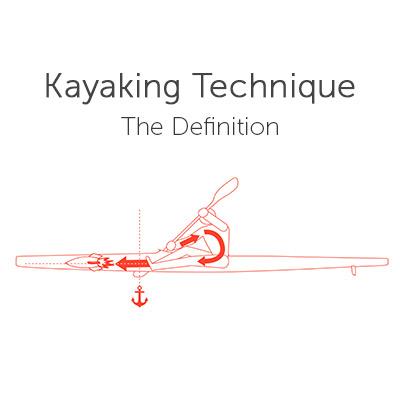 Kayaking Technique – The Definition
