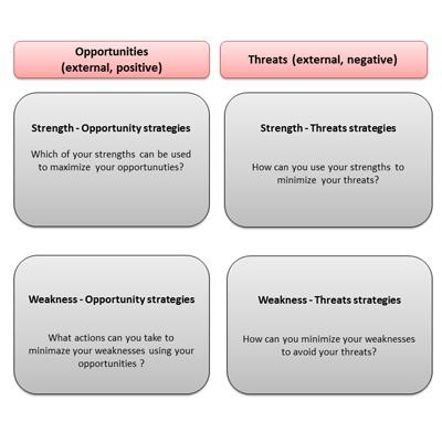 Performance Evaluation: subjective