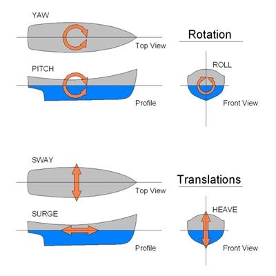 meta-technique-part-2